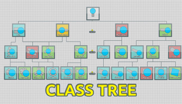 Photo of Do You Know Diep.io Tree?